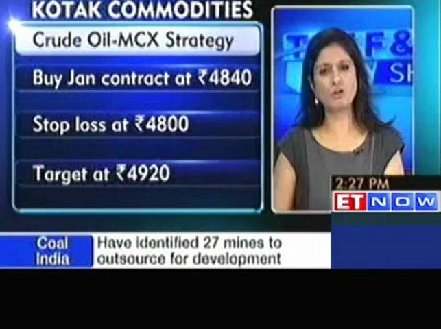 Top commodity trading strategies: Kotak