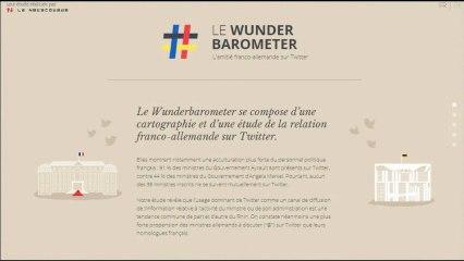 Wunderbarometer : étude de la relation franco-allemande sur Twitter