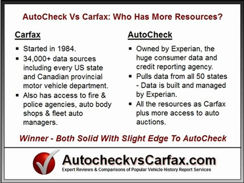 Autocheck Vs Carfax >> Carfax Vs Autocheck A Side By Side Comparison Video