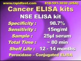 ELISA Kits Cancer ELISA kits-Continue