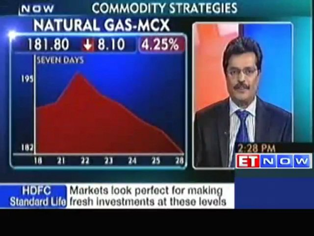 Commodity trading strategies by Anand Rathi