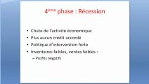 Comprendre les cycles économiques, et comment en profiter
