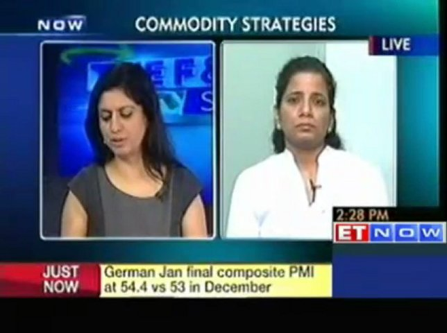 Commodity Trading Bets by Experts