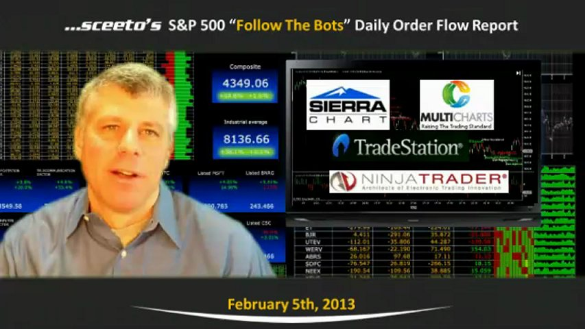 Follow The Bots High Frequency Trading Live Trading Room
