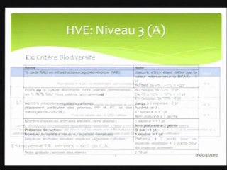 Séminaire agroécologie 03/04/12: Comparaison de l'ACV* et de la certification HVE** comme outils d'affichage environnement