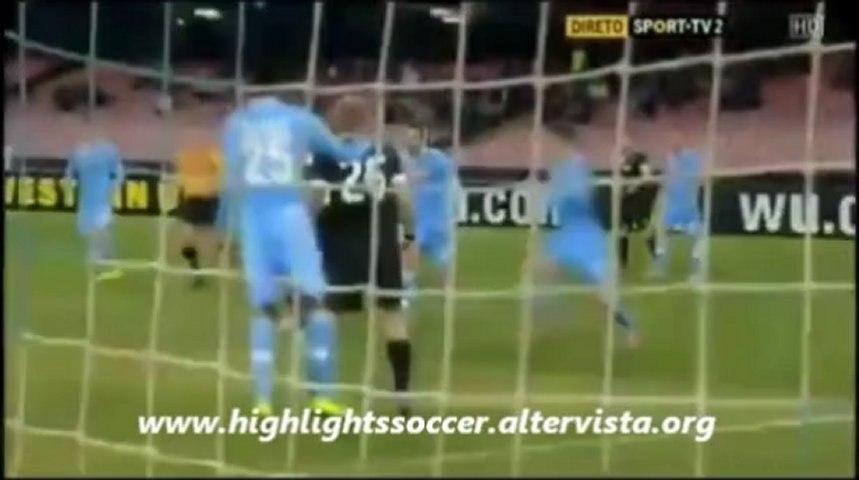 Napoli-Viktoria Plzeň 0-3 Highlights All Goals
