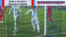 Mariano Andujar, le più belle parate dopo 25 giornate di Serie A