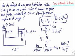 Calcular la fuerza en embolo grande de una prensa hidraulica Fisica Fluidos