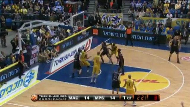 Maccabi keep quarter-final hopes alive