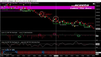 Live Trades Emini Trade Room Report