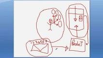 Web Business Masterclass With John Adams Coaching 1: Session 1 of 4