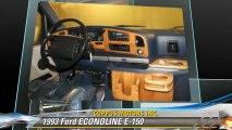Coppus Motors Inc., Tiffin OH 44883