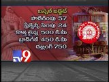 Railway budget hikes all fares except passenger fares