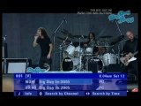 System Of A Down Live Big Day Out 2005