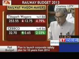 Railway Budget 2013 : Have spent Rs 100 crores on upgrading 3 Delhi Stations