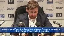André Villas-Boas éteint les espoirs d'Arsenal !