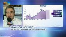 Le match des traders : Cussac / Ceaux-Dutheil - 7 mars - BFM : Intégrale Placements