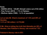 Lantos Commission: Are Ahmadis Allowed to Vote in Pakistan?