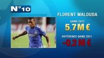 Top 10 des joueurs français les mieux payés !