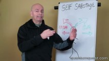 self sabotage. Top NLP Expert & Life coach and explains how to end self sabotage.