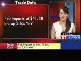 Feb Exports at $26.26 billion, up 4.3% YoY