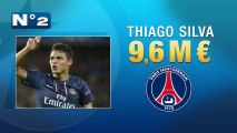 Top 10 des joueurs les plus payés de Ligue 1 !