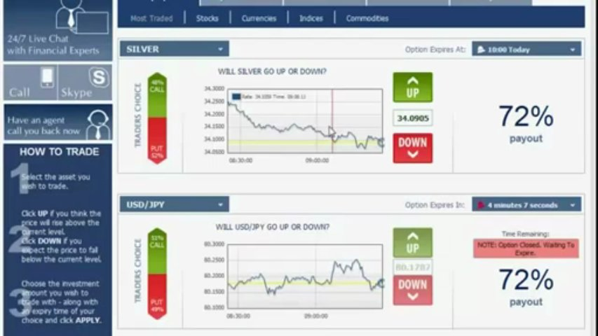 Beginners Binary Options Trading Strategy