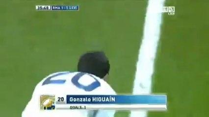 Gol de Higuain ante el Levante  - Vídeos de Goles del Real Madrid del Real Madrid