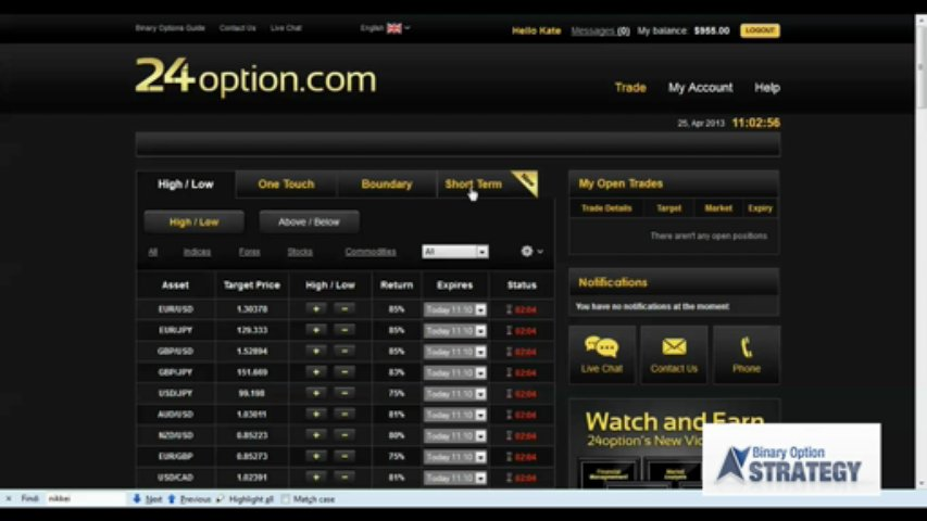 Binary Options Trading – The Basics