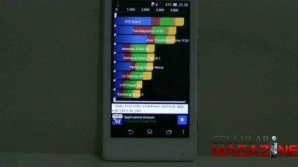 Quadrant su Sony Xperia M