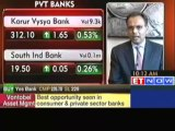 Best Opportunity Seen In Consumer, Private Sector Banks