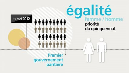 Une année de progrès pour les Droits des femmes