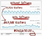 Auto Mass Traffic Generation Software | Auto Mass Traffic Generation Software