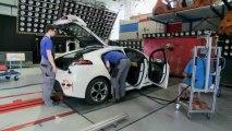 Euro NCAP Sièges auto enfants