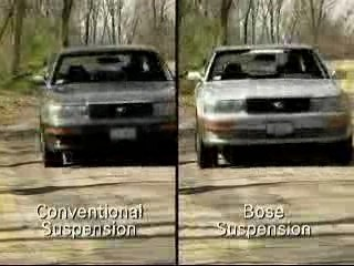 Suspension BOSE