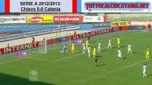 Serie A 2012/2013, le più belle parate di Mariano Andujar