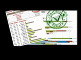 """"""" New CB Offer - Foolproof Cash Flow $2.87 Epc's (view mobile)  