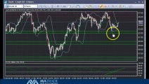 Crude Oil Technical Analysis - May 28 ,2013