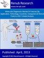 Molecular Diagnostics Market & Forecast (http://www.renub.com/report/life-science/diagnostics)
