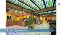 Hoteles Madrid - Quehoteles.com