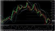 Analyse technique FOREX USD/CHF du 11 juin