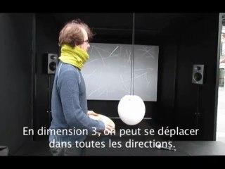 Regards dans les espaces de dimension 3