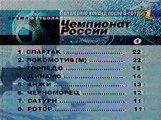 08 тур - Факел(Воронеж) - Ротор 2-2