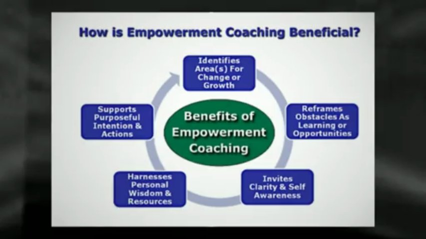 Empowerment Life Coach In Singapore