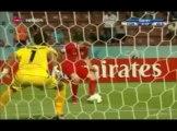 Gol Cenk Şahin - Türkiye 3-0 El Salvador - FİFA U20 Dünya Kupası