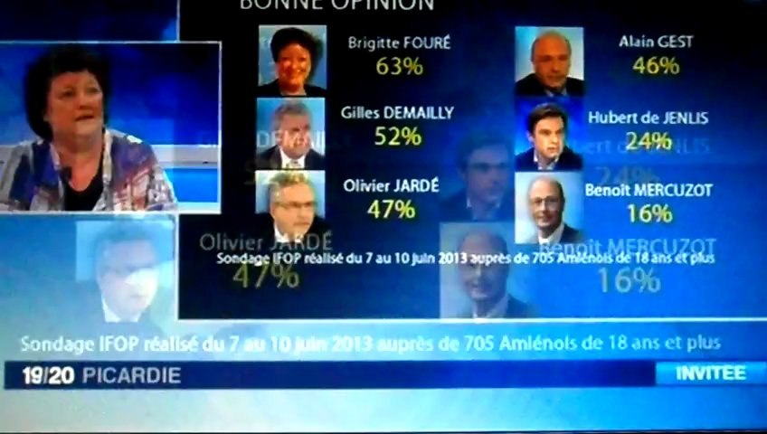 Brigitte Fouré - Publication du sondage IFOP - UDI