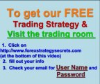 Forex Trendy-Forex Trading Strategies Tips #3 - Learn Forex Trading Systems-Forex Education