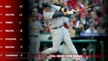 MLB Power Rankings July Week 4