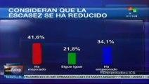 Aprueban venezolanos gestión económica del presidente Nicolás Maduro