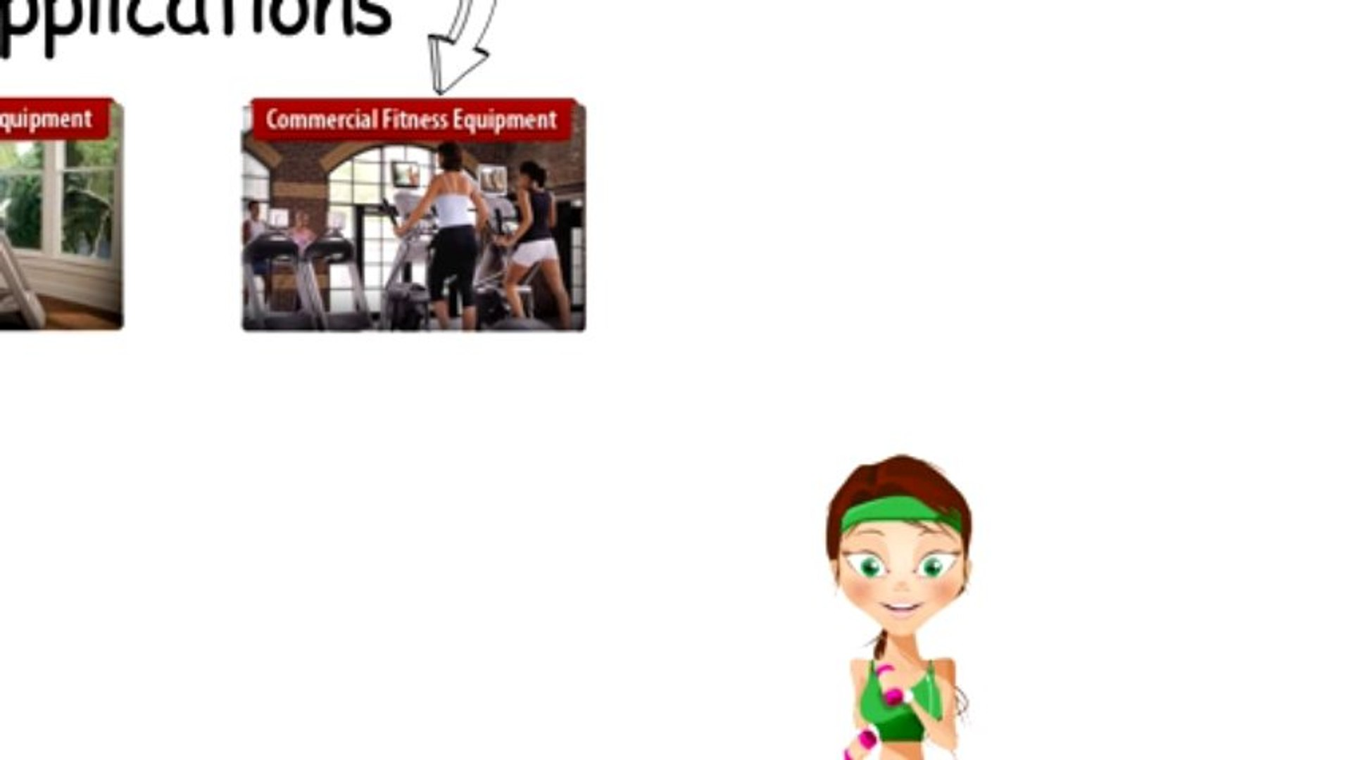 Fitness Equipment for Both Personal & Commercial Use